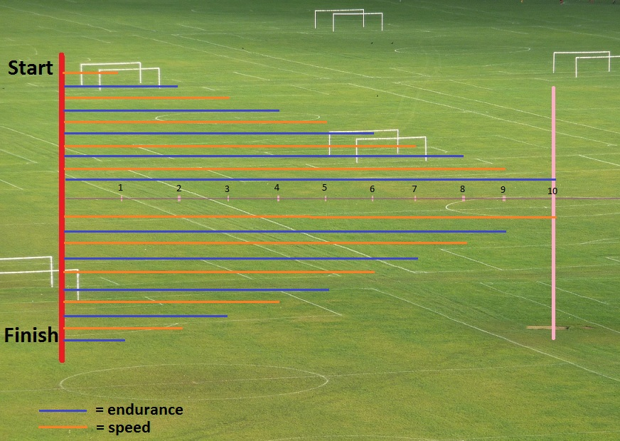 referee-training-session-pyramid-run