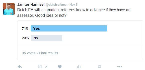 Screenshot of Twitter Poll about referee assessor