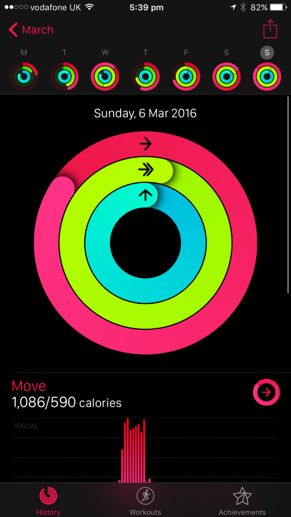 Dashboard activity app apple watch