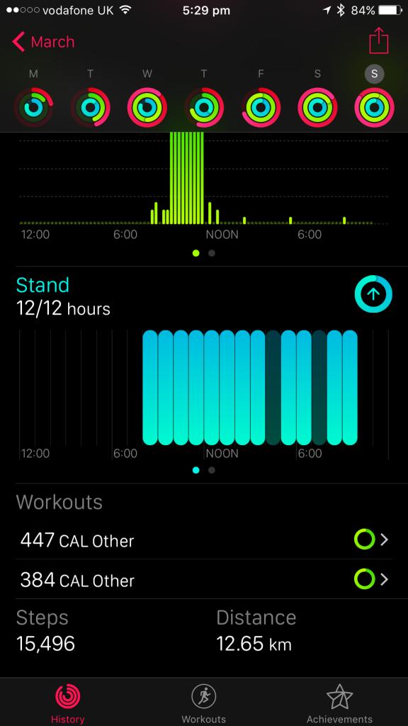 Apple Watch activity.