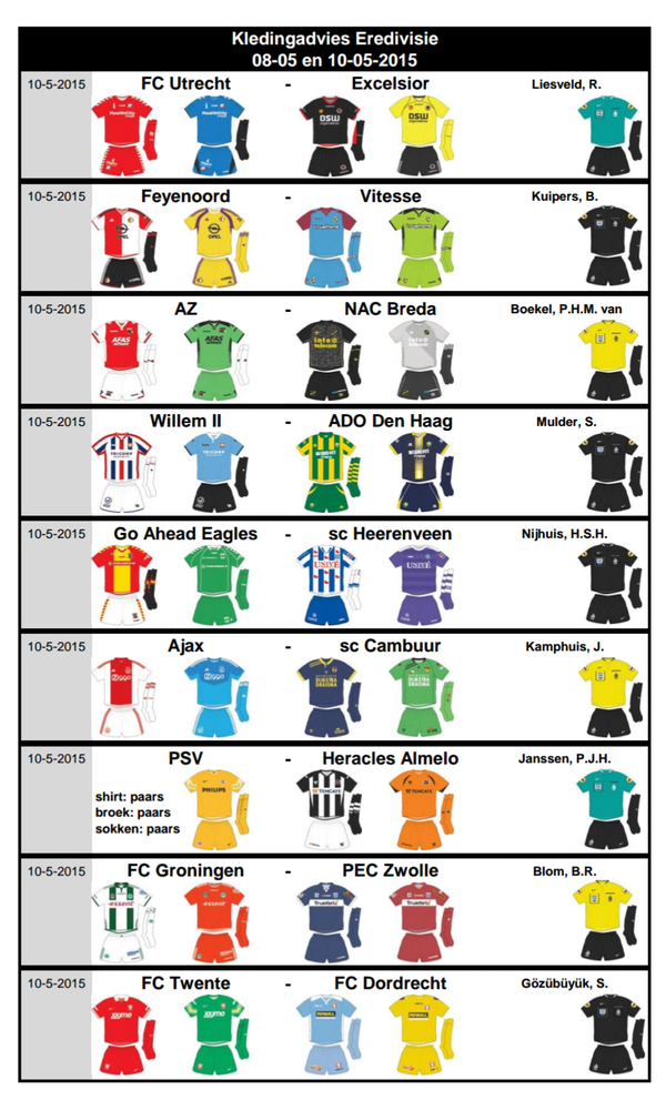 tips to determine shirt colours of football teams and referees