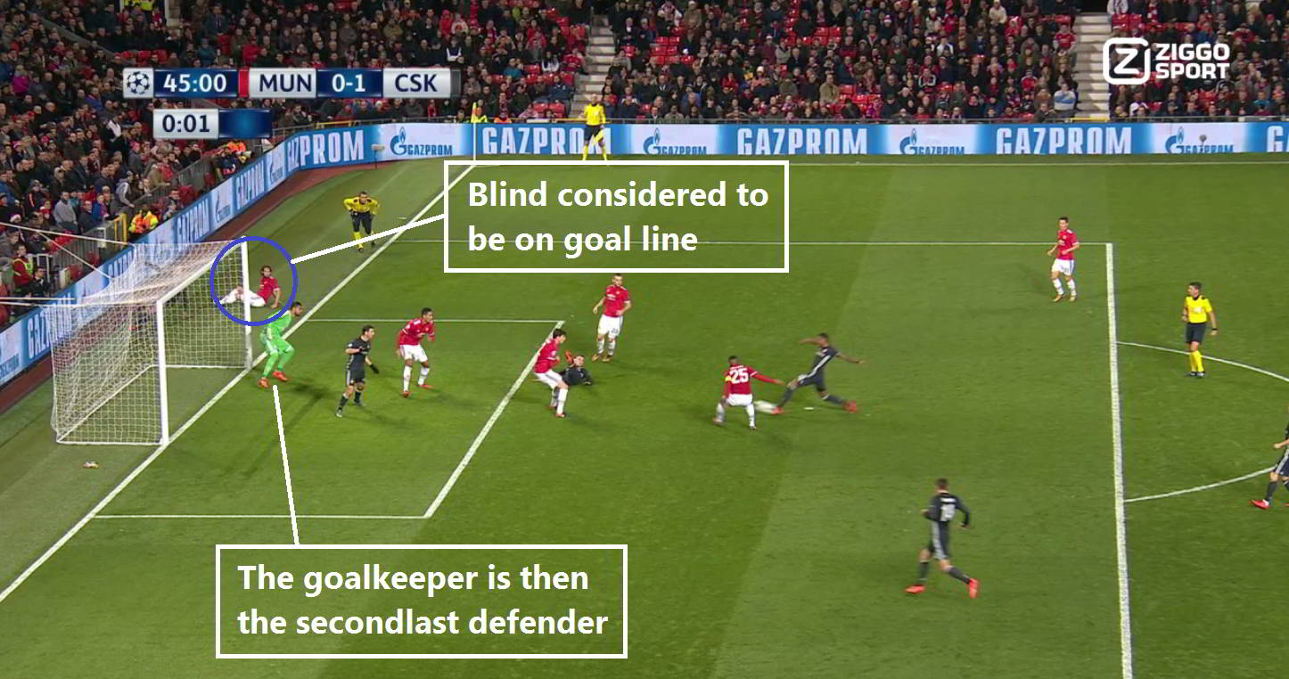 Clue about defender leaving the field of play