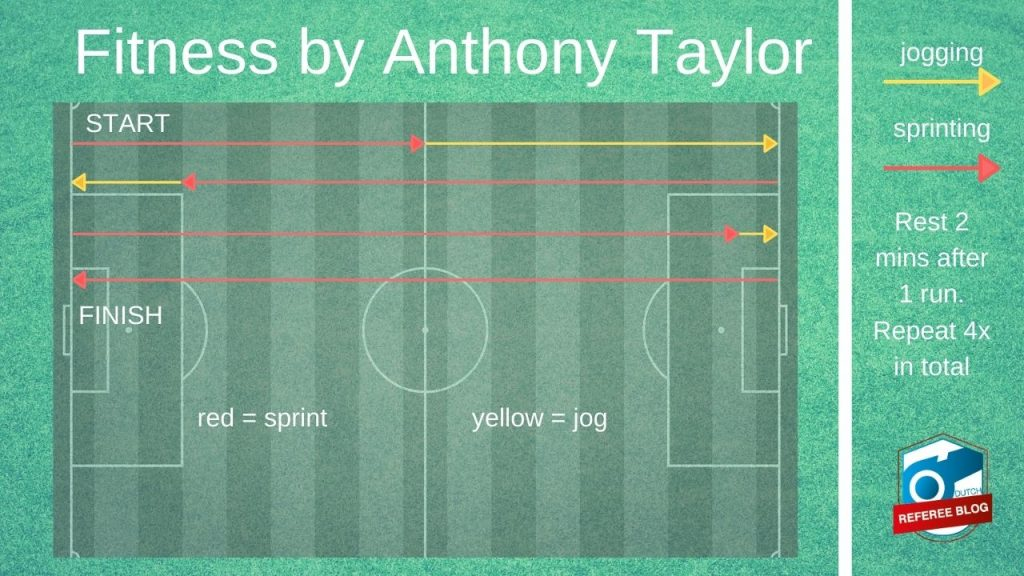 Anthony Taylor fitness exercise 1